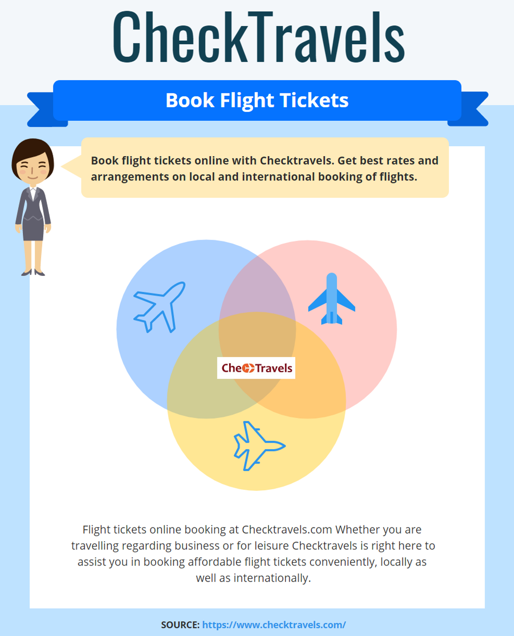 Essay about cheap flights