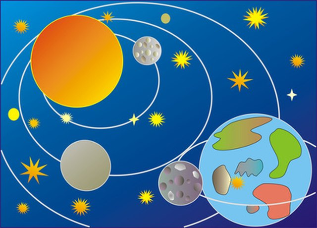 How To Make A Solar System Poster Project Ehow Com Solar System Poster Sistema Solar Solar System