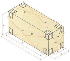 Shipping Container Dimensions Sizes Click Here Intermodal Dimensions For Container Homes H Container Dimensions Cargo Container Homes Shipping Container