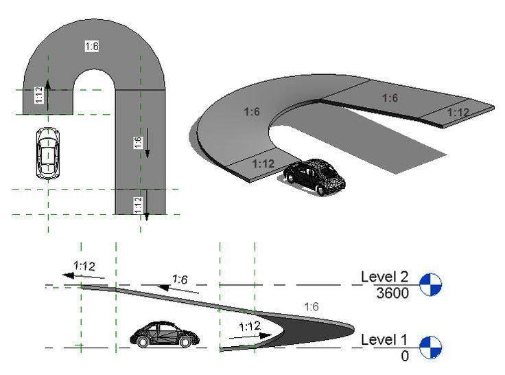 Parking Lot Curbs Radius Google Search Parking Garage