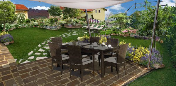 Progetto giardino in montagna | PROGETTI di GIARDINI e TERRAZZI - by ...