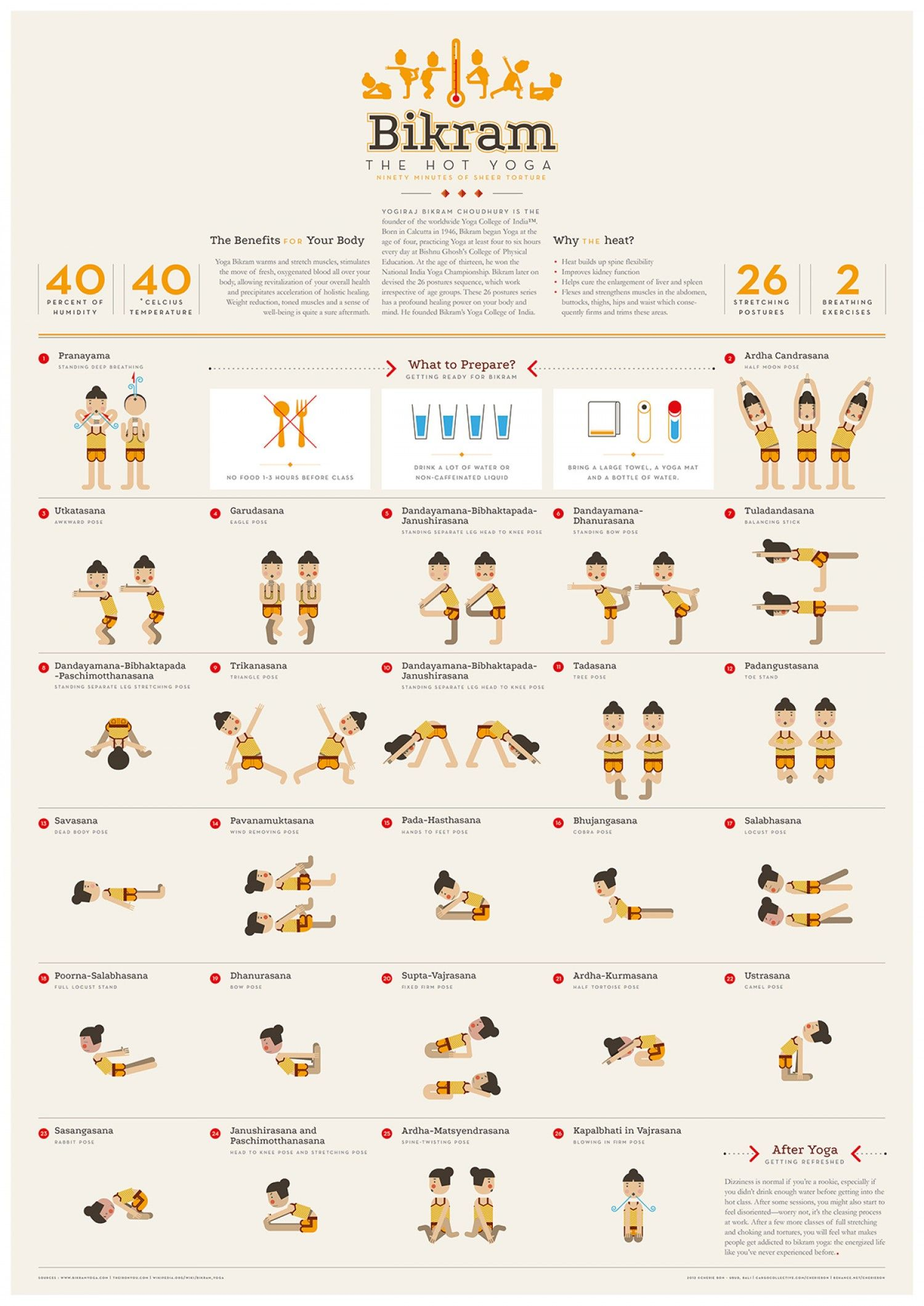26 Hot Yoga Poses : poses, Infographic:, Essential, Guide, Bikram, Infographic,, Poses,, Poses