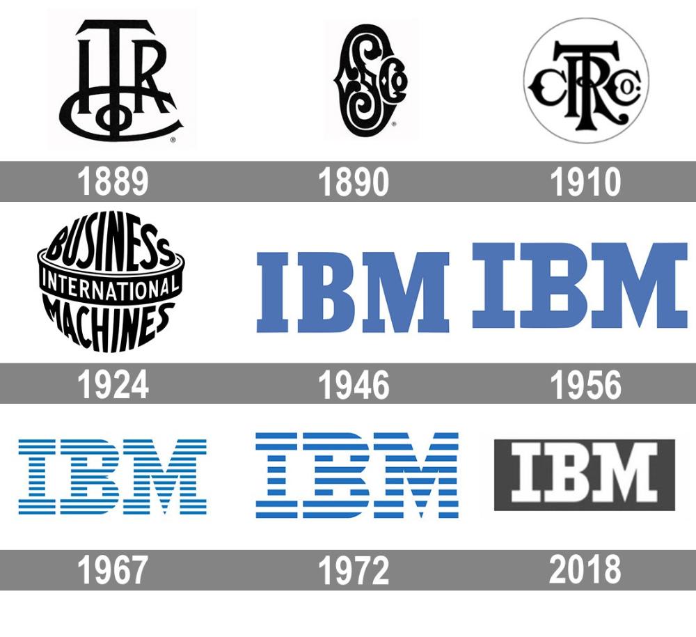 IBM logo history Google Search(이미지 포함)