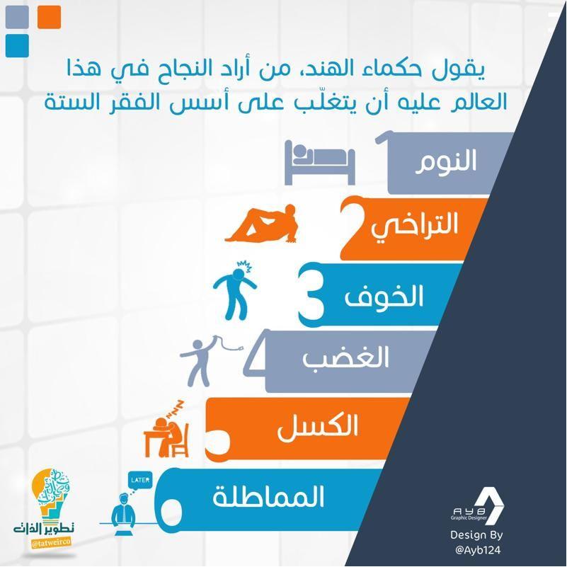 Amina Boukhelkhal Aminabouk Twitter Life Skills Activities Self Development Life Skills