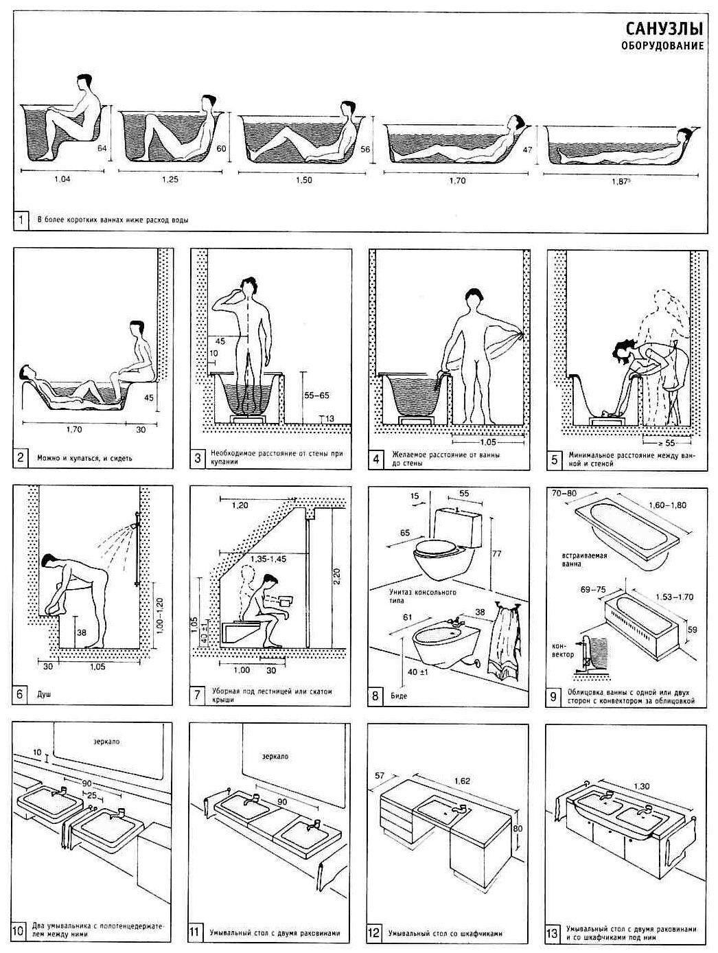 dimensoes ergonomia ba os pinterest ba o ba os y