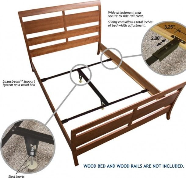 How To Reinforce A Bed Frame In 2020 Wooden Bed Frames Wooden Bed Bed Support