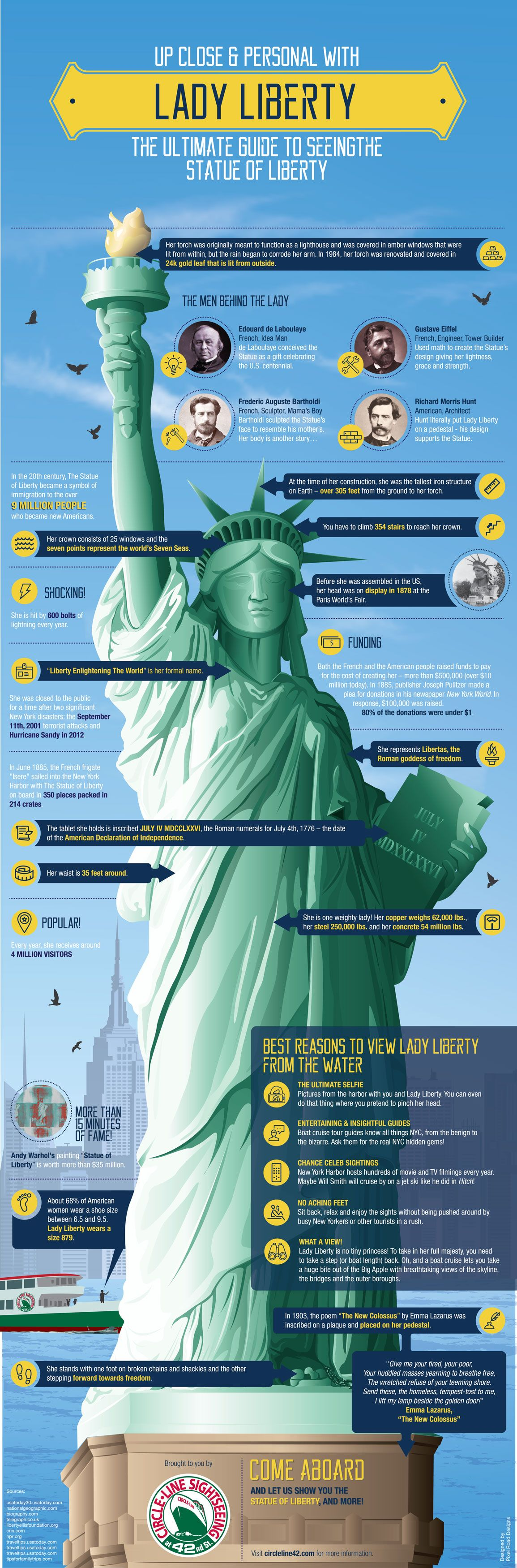 How To See The Statue Of Liberty A Bit Of History Amp Other