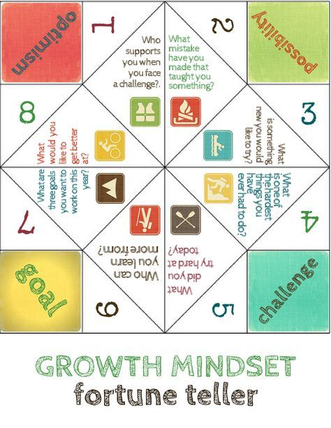 Growth Mindset Game Fortune Teller The Great Outdoors School - cootie catcher template
