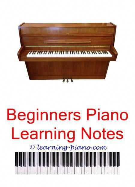 Most popular piano pieces to learn.How long to learn piano ...