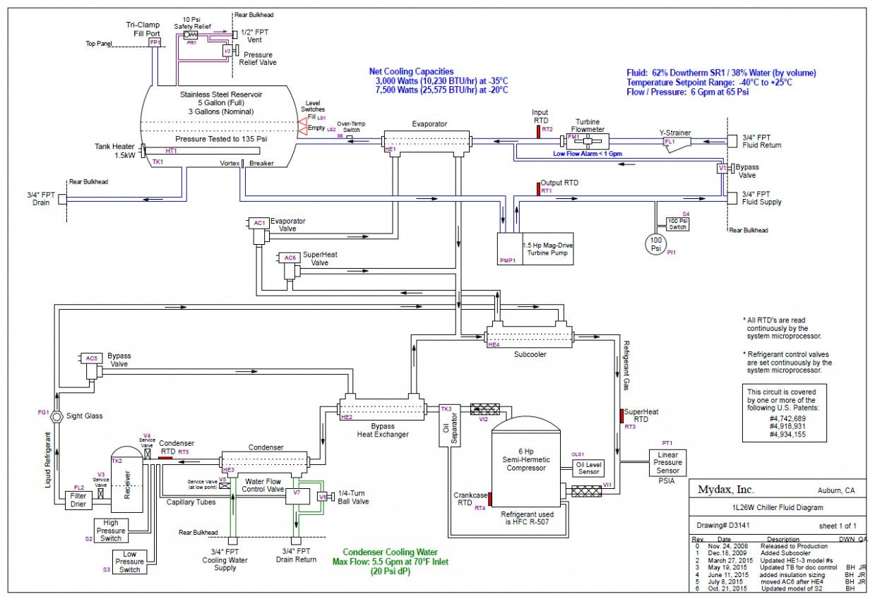 Water Cooled Engine Diagram Free Water Cooling Diagram Electrical Diagram