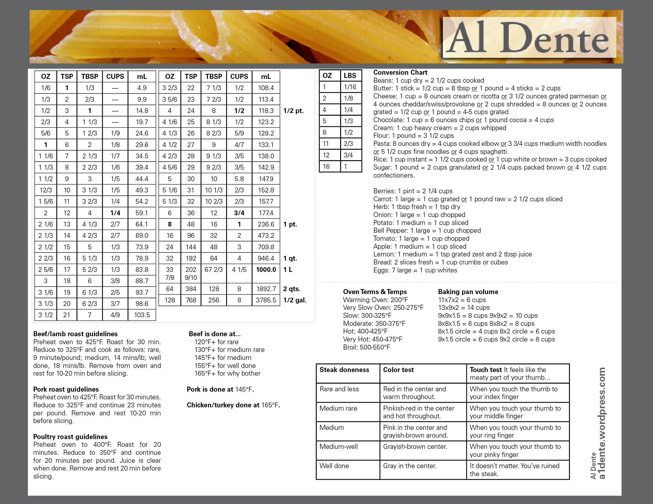 Al dente conversion chart measurement conversion cooking cooking measurements conversion chart conversion chart nvjuhfo Images