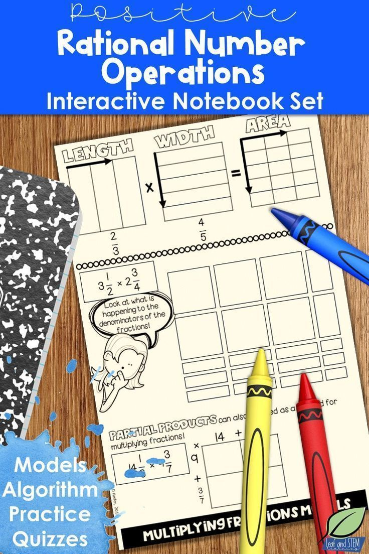 Positive Rational Number Operations Interactive Notebook