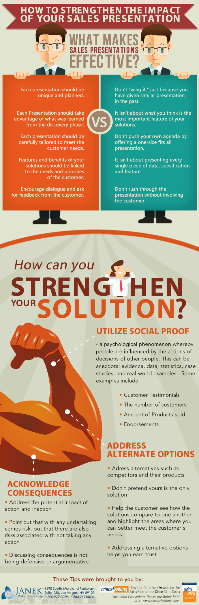 Proven Strategies To Nail Your Next Sales Pitch Infographic