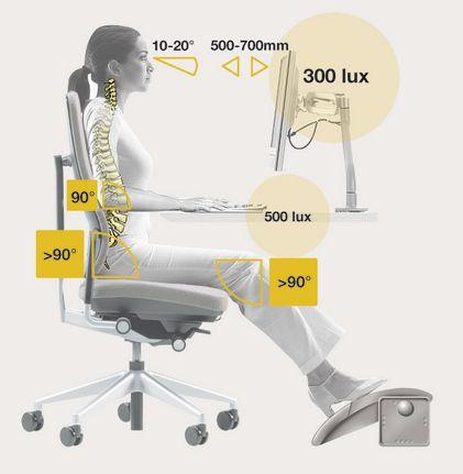 ergonomie savoir faire steelcase mobilier de bureau et am nagement d 39 espace office work. Black Bedroom Furniture Sets. Home Design Ideas