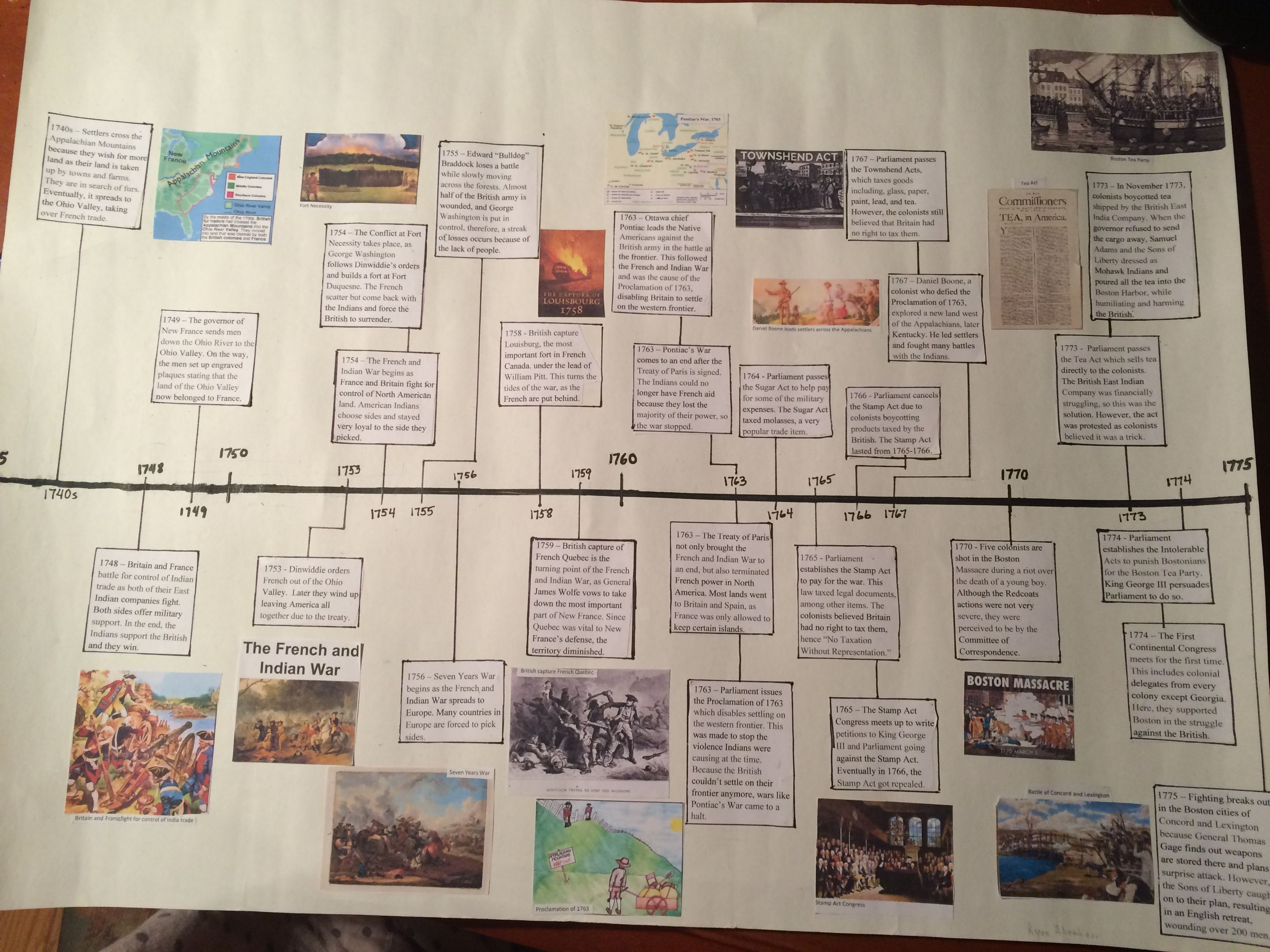 American Revolution Timeline 7th Grade Social Stu S