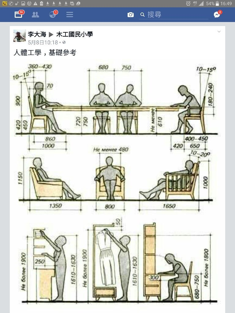 Pin by 廣泰 陳 on DESIGN | Interior design tips, Ergonomics ...
