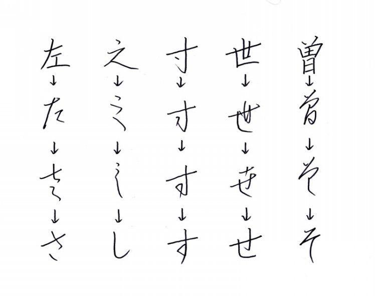 ひらがなの成り立ち パート2 Japanese Calligraphy Hiragana