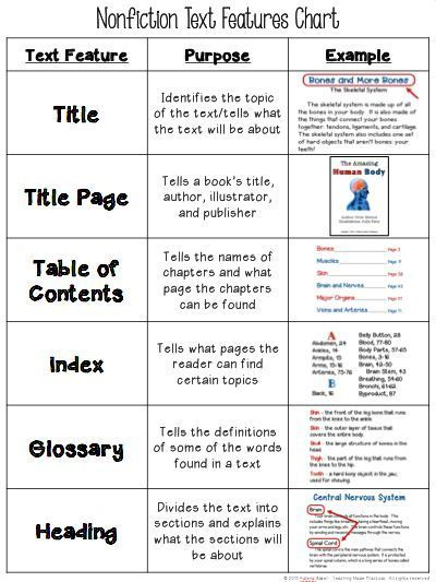 Free Text Features Chart | Nonfiction text features, Text ...