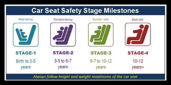 Car Seat Laws Ca | My Nup | My Nup | Pinterest | Car seats