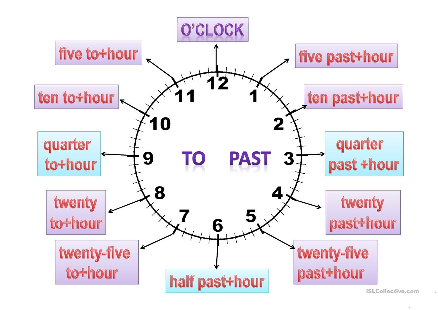 The Clock In English Worksheet