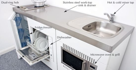 compact kitchens - Google Search | Compact Kitchens | Pinterest ...