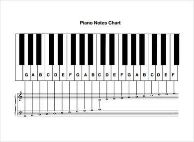 Piano notes chart to download jpg 390 286 hh pinterest