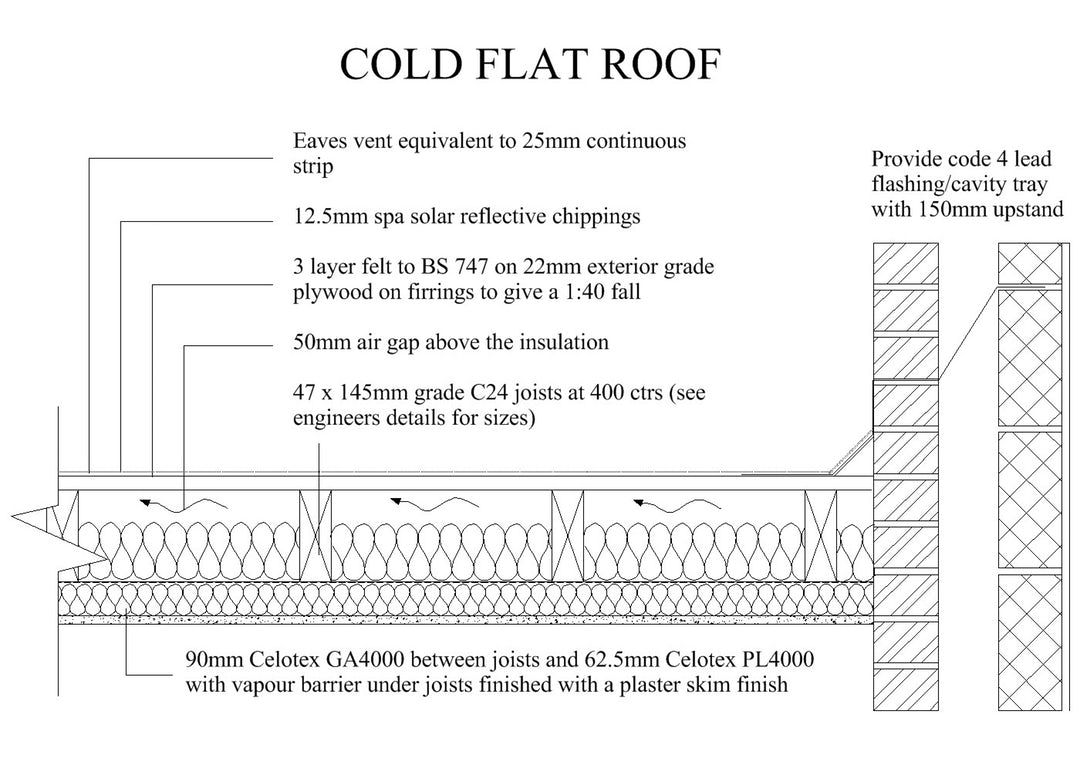 How To Design A Flat Roof That Won T Leak Architizer Flat Roof Flat Roof Construction Exterior Grade Plywood