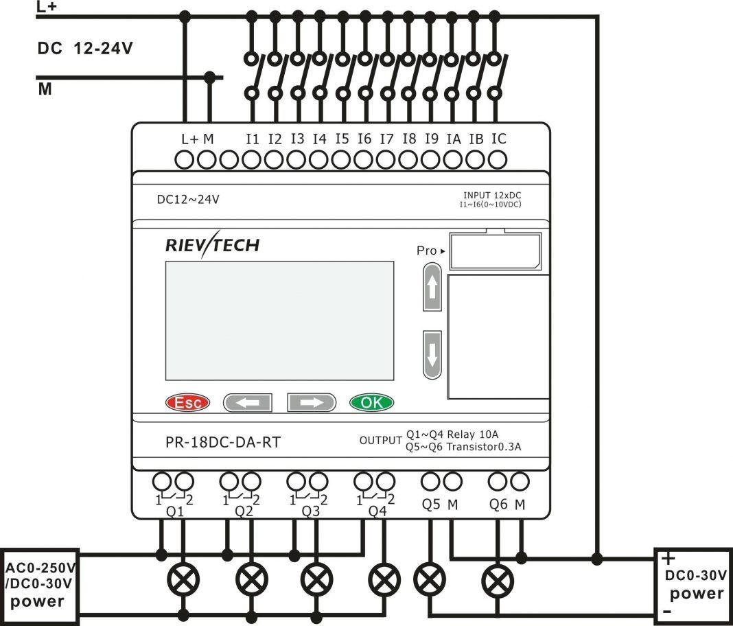 7 Complex Plc Panel Wiring Diagram Samples Bacamajalah In 2020 Electrical Circuit Diagram Electrical Panel Wiring Diagram