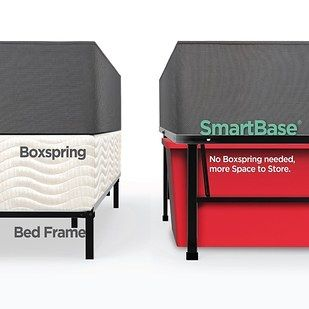 A Metal Bed Frame That Eliminates The Need For A Box Spring And