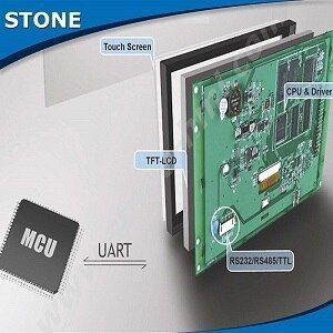 STONE Technology 35 STONE Technology 35 TFT LCD Module Full Color Display With 4 Wire Resistive Touch Screen Display Module STONE Technology 35 STONE Technology 35 TFT LC...