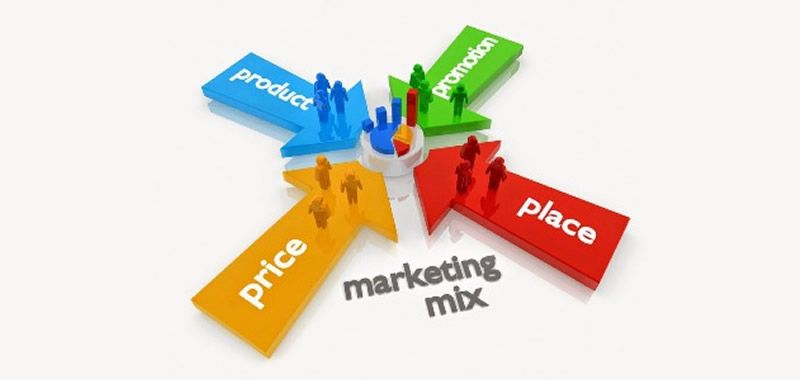 Marketing Mix Online