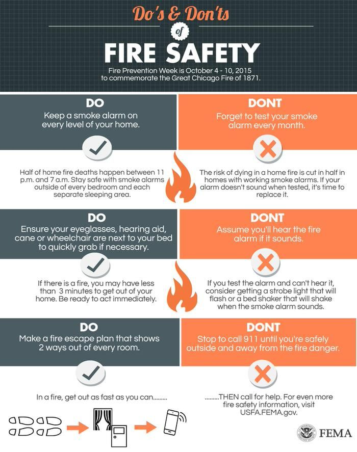Top fire prevention gifts and tips fire prevention for Fire prevention tips for home