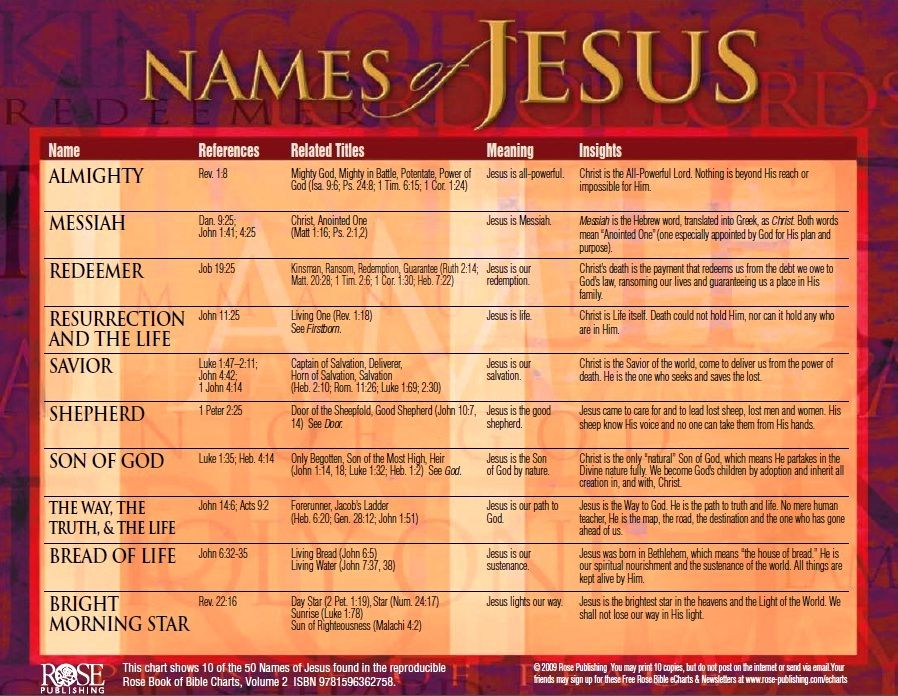 a discussion of who god is according to the bible Is god male according to the bible by matt slick  questions about god  is god male according to the bible home  discussion forums.