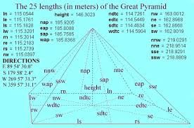 Giza Pyramid Architecture Design Structure Diagram Building Technique Google Search Pyramids Giza Great Pyramid Of Giza
