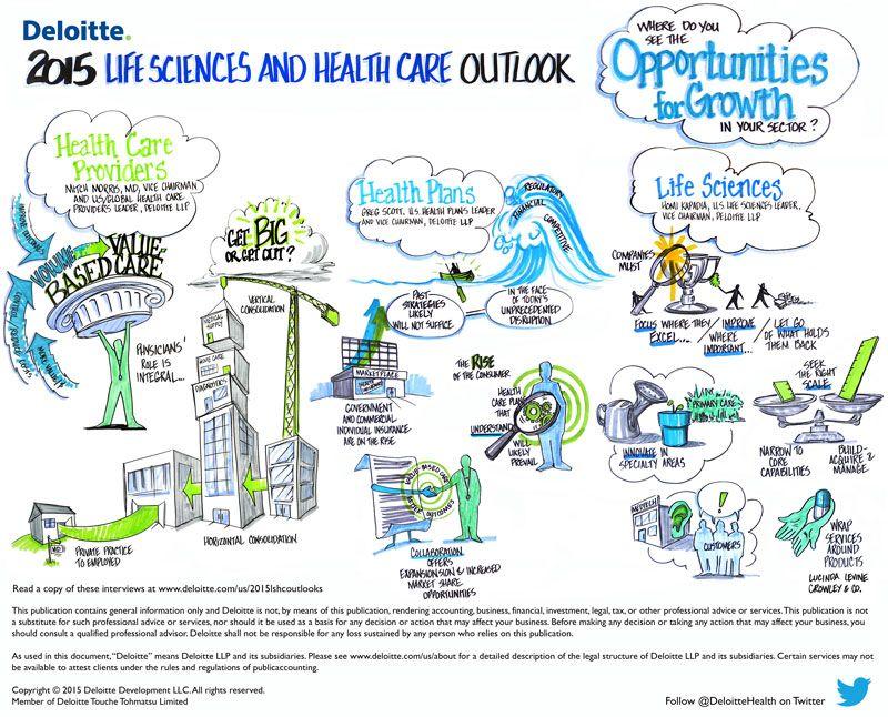 Health Insurance Journey Google Search Health Plan Health