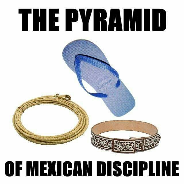 The Pyramid of Mexican Discipline