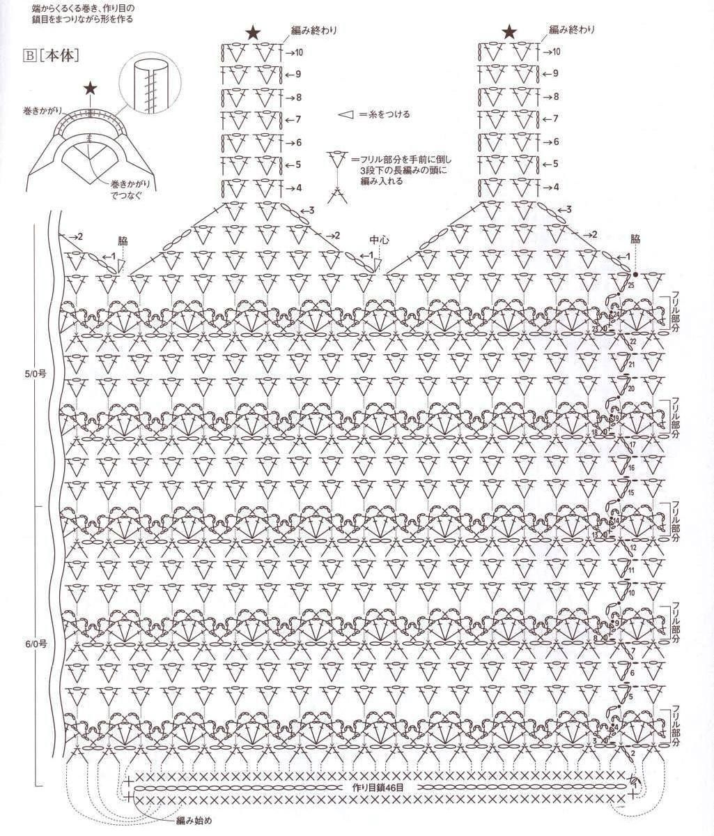 3 Crochet Bag Pattern