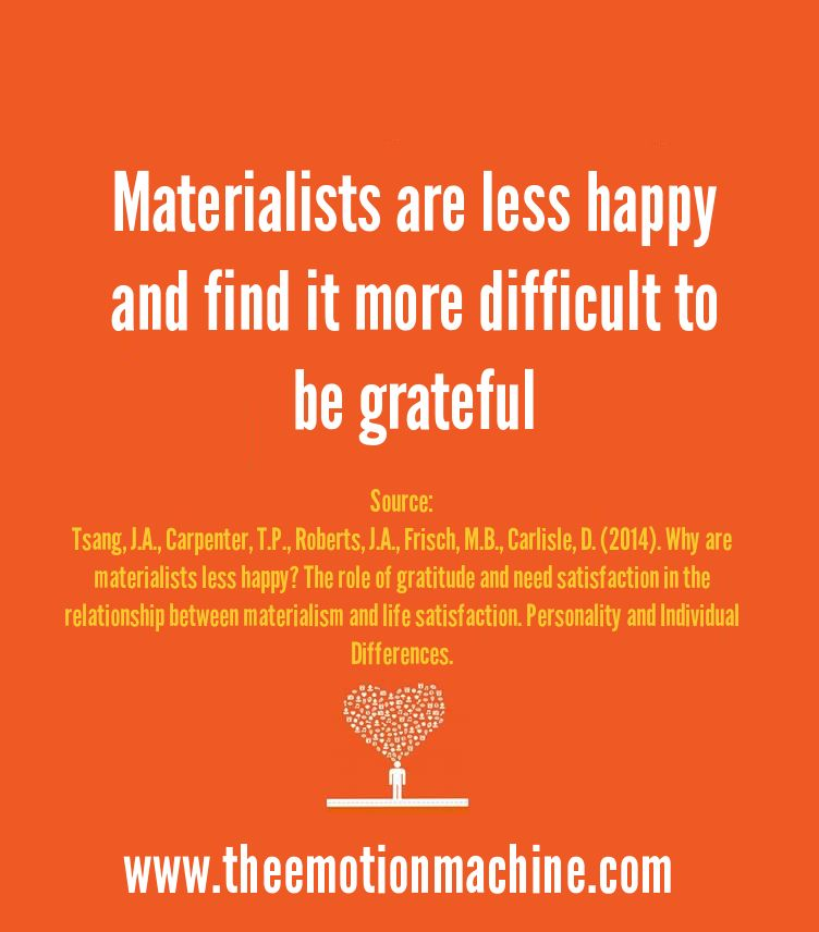 Materialists are less happy and find it more difficult to be grateful.
