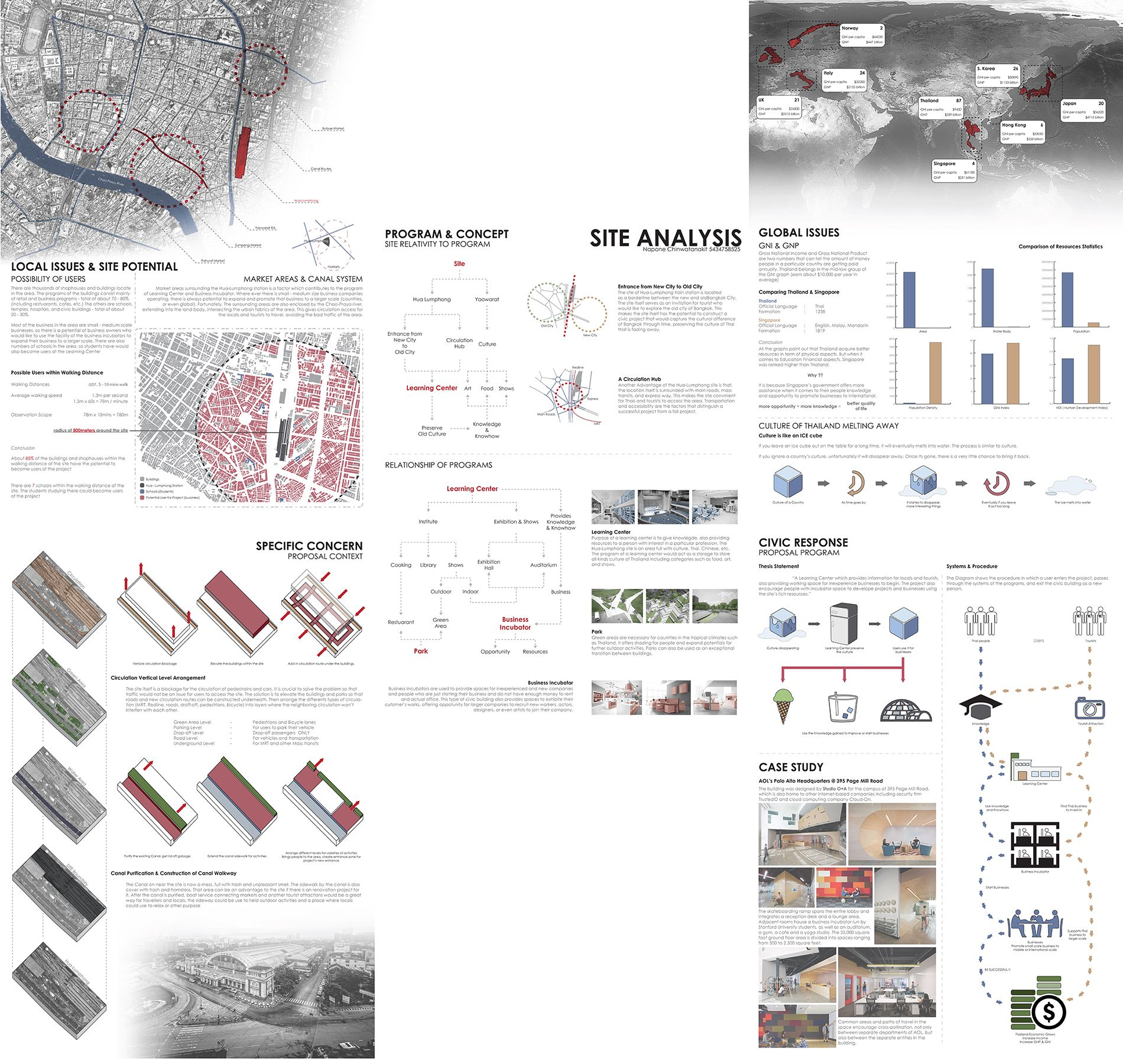 an analysis of architect The european architectural history network (eahn) is pleased to announce the   the architect) the tools of analysis (ie the devices to study architecture and.