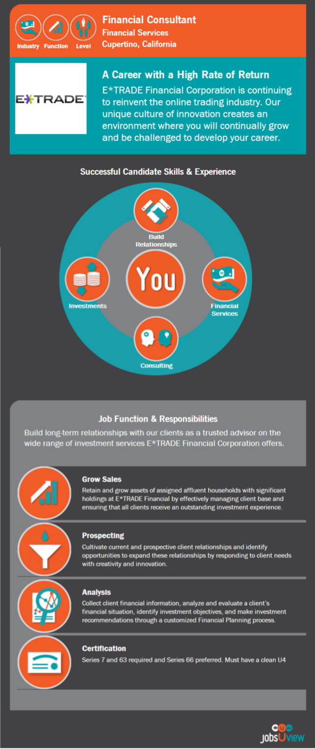 Visual Job Description Created By Jobsuview  Jobgraphics