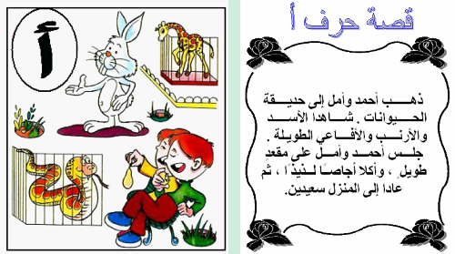السلام عليكم و رحمة الله و بركاته مجموعة بطاقات تعليمية للحروف العربية مصاحبة بقصة قصيرة لترسيخ الحر Arabic Alphabet For Kids Arabic Kids Learn Arabic Alphabet