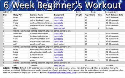 Beginner Workout Routine For Women