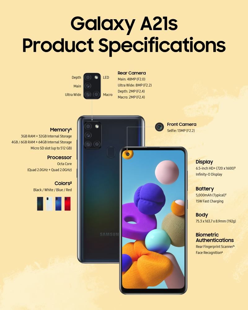 مواصفات ومميزات Samsung Galaxy A21s وسعر هاتف سامسونج الجديد In 2020 Galaxy Samsung Samsung Galaxy
