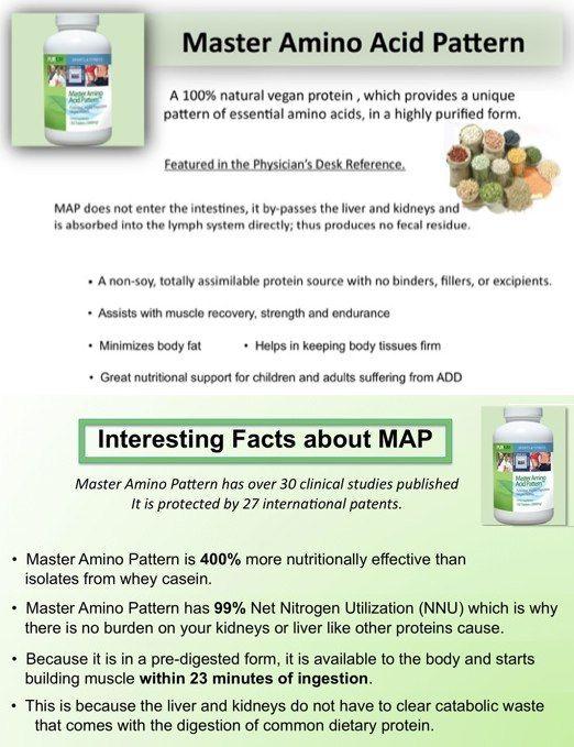 Purium master amino acid pattern