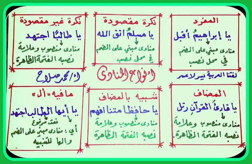 Pin By Om Yousri On همزتا القطع والوصل In 2020 Periodic Table