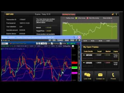 Binary options strategy key to great trading strategies
