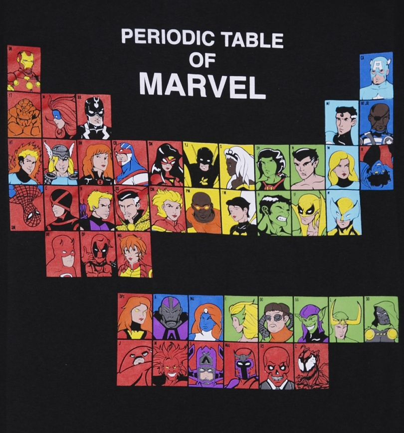 Comic world style periodic table the table of marvel marvel comic world style periodic table the table of marvel urtaz Image collections