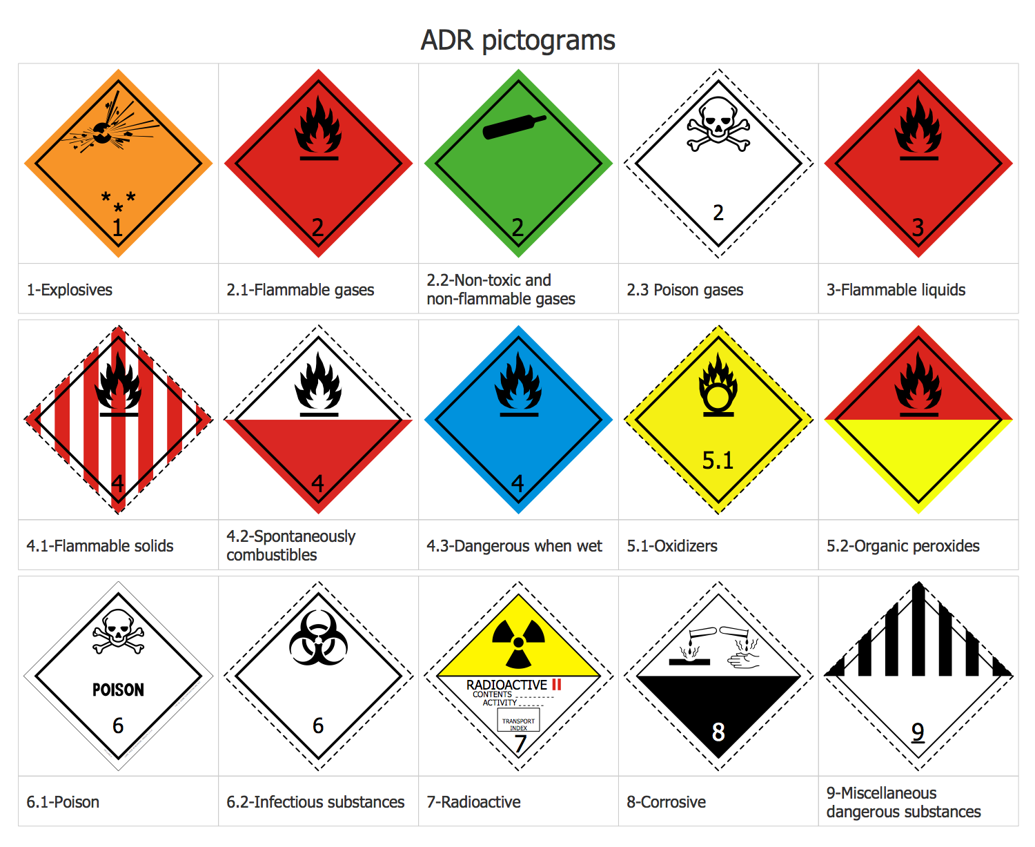 Adr  Pictograms