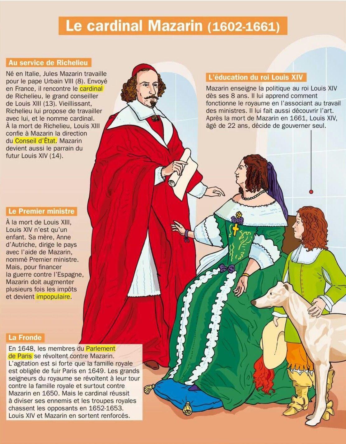 Richelieu et les débuts de Mazarin - Persée