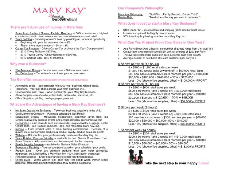 mary kay facts for husbands Google Search Mary kay